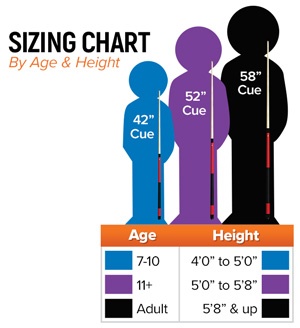 Youth Pool Cue Sizing Chart